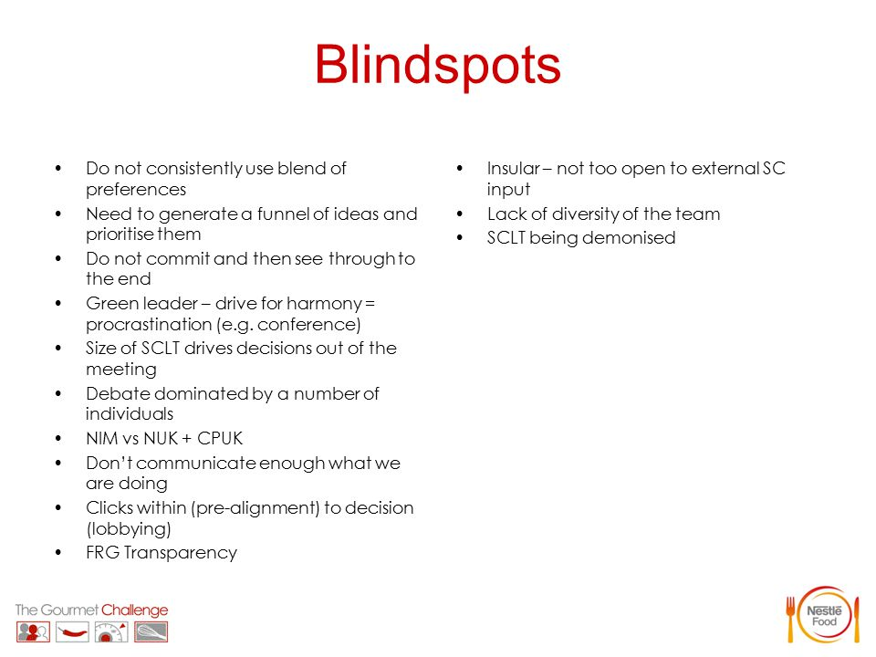 Blindspots Do not consistently use blend of preferences Need to generate a funnel of ideas and prioritise them Do not commit and then see through to the end Green leader – drive for harmony = procrastination (e.g.