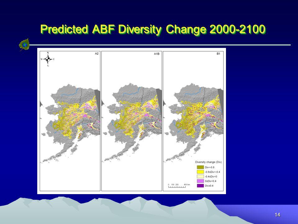 14 Predicted ABF Diversity Change 2000-2100