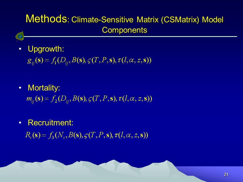 21 Methods : Climate-Sensitive Matrix (CSMatrix) Model Components Upgrowth: Mortality: Recruitment: