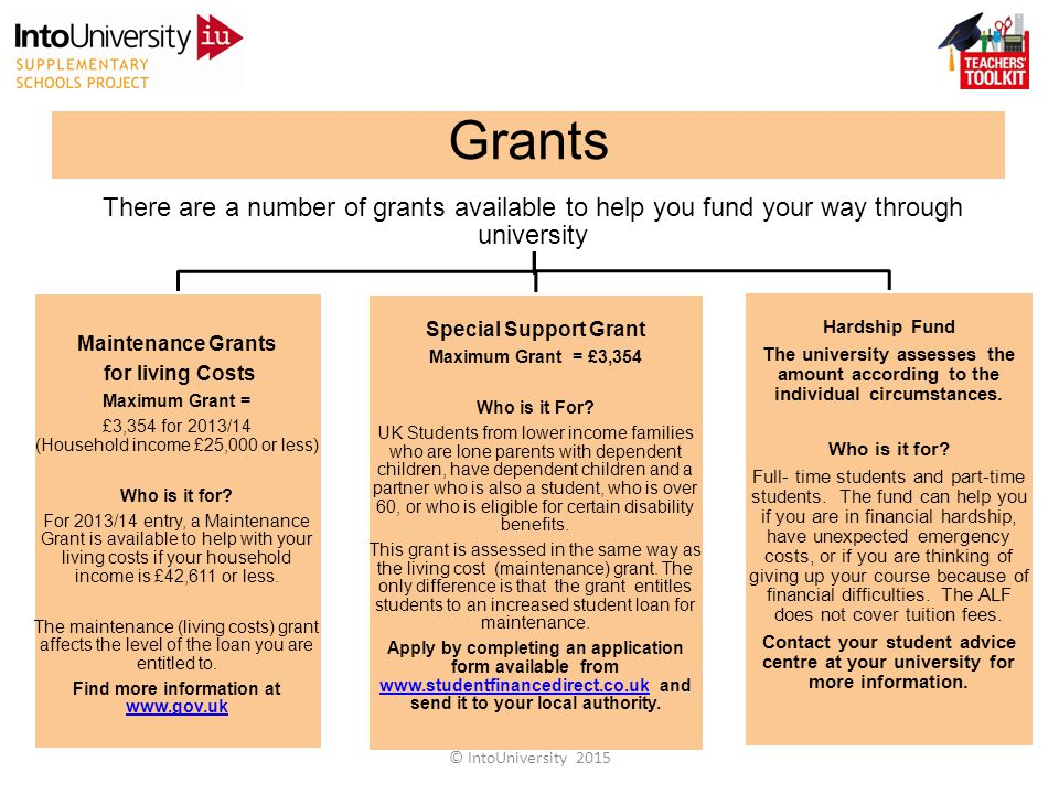 Grants There are a number of grants available to help you fund your way through university Maintenance Grants for living Costs Maximum Grant = £3,354 for 2013/14 (Household income £25,000 or less) Who is it for.