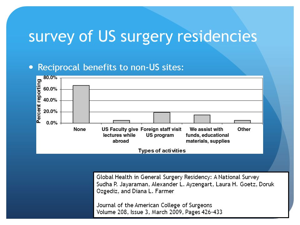 survey of US surgery residencies Reciprocal benefits to non-US sites: Global Health in General Surgery Residency: A National Survey Sudha P.