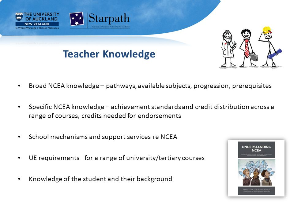 Teacher Knowledge Broad NCEA knowledge – pathways, available subjects, progression, prerequisites Specific NCEA knowledge – achievement standards and credit distribution across a range of courses, credits needed for endorsements School mechanisms and support services re NCEA UE requirements –for a range of university/tertiary courses Knowledge of the student and their background
