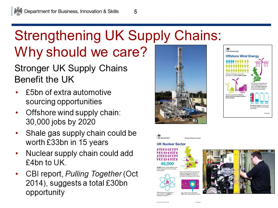 Strengthening UK Supply Chains: Why should we care? 5 Stronger UK Supply Chains Benefit the UK £5bn of extra automotive sourcing opportunities Offshor