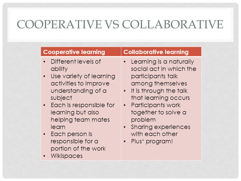 COOPERATIVE VS COLLABORATIVE Cooperative learningCollaborative learning Different levels of ability Use variety of learning activities to improve understanding of a subject Each is responsible for learning but also helping team mates learn Each person is responsible for a portion of the work Wikispaces Learning is a naturally social act in which the participants talk among themselves It is through the talk that learning occurs Participants work together to solve a problem Sharing experiences with each other Plus + program!