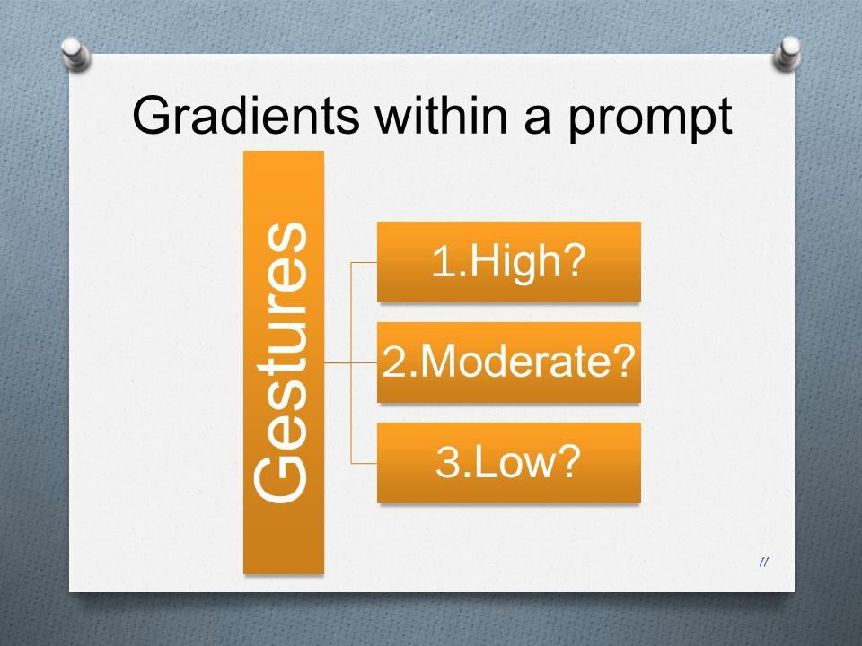 Gradients within a prompt Gestures 1.High 2. Moderate 3. Low 11