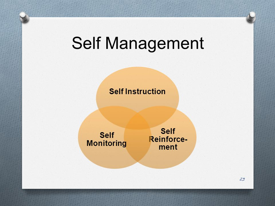 Self Management Self Instruction Self Reinforce- ment Self Monitoring 23