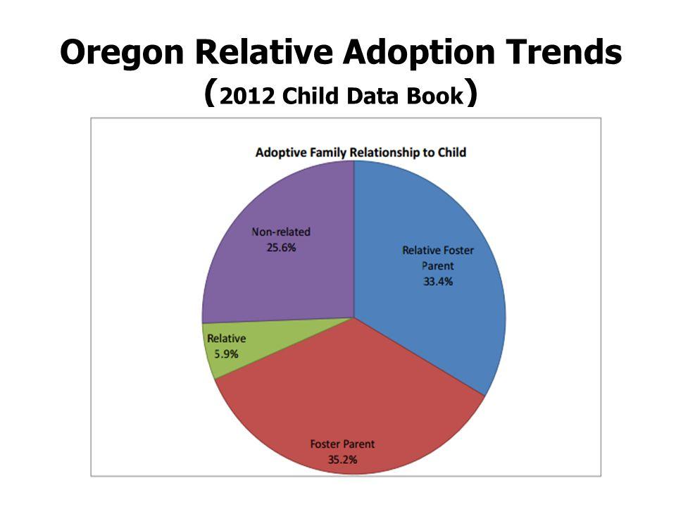 Oregon Relative Adoption Trends ( 2012 Child Data Book )