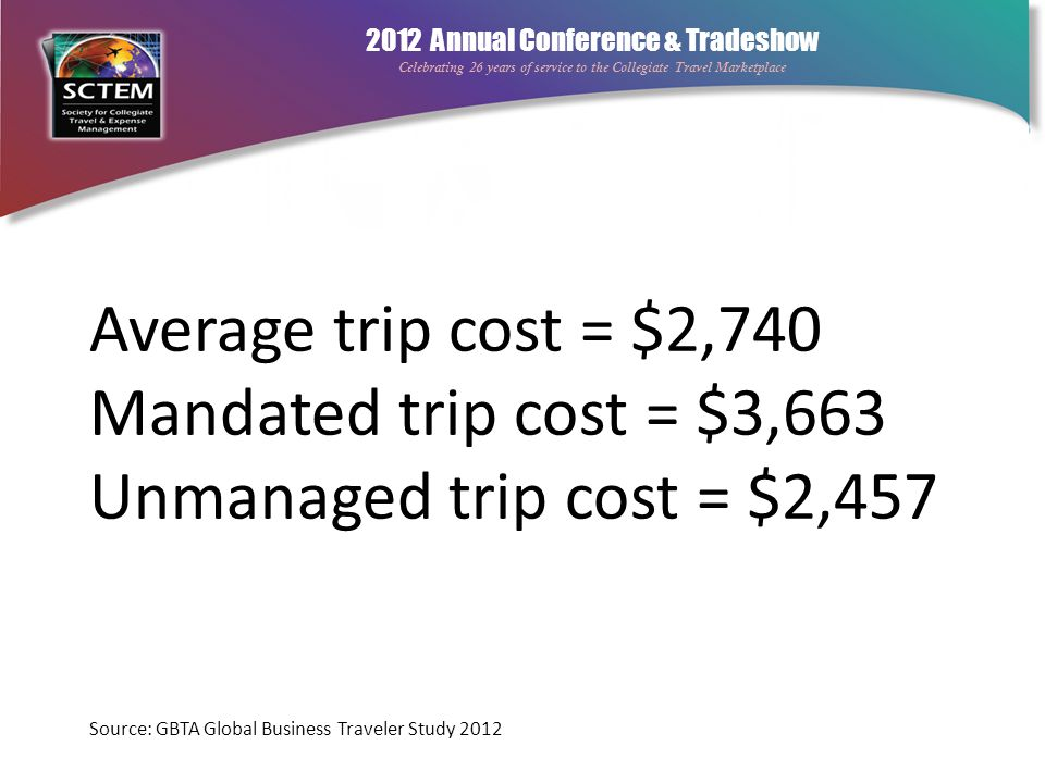 2012 Annual Conference & Tradeshow Celebrating 26 years of service to the Collegiate Travel Marketplace Average trip cost = $2,740 Mandated trip cost