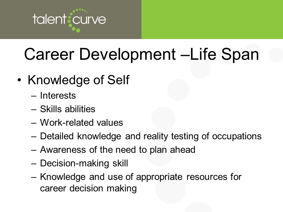 Career Development –Life Span Knowledge of Self –Interests –Skills abilities –Work-related values –Detailed knowledge and reality testing of occupations –Awareness of the need to plan ahead –Decision-making skill –Knowledge and use of appropriate resources for career decision making