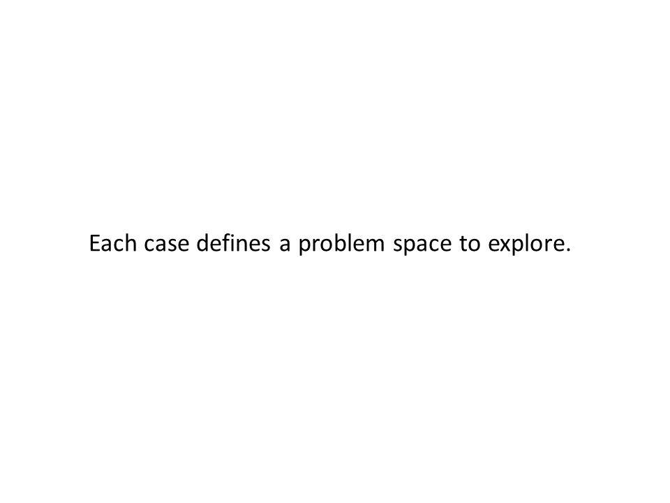 Each case defines a problem space to explore.