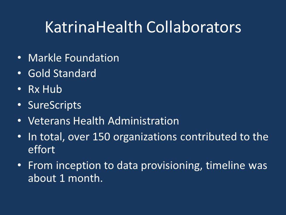 KatrinaHealth Collaborators Markle Foundation Gold Standard Rx Hub SureScripts Veterans Health Administration In total, over 150 organizations contrib