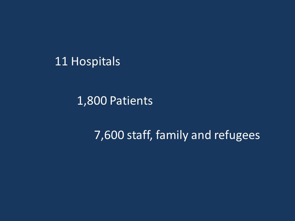 11 Hospitals 1,800 Patients 7,600 staff, family and refugees
