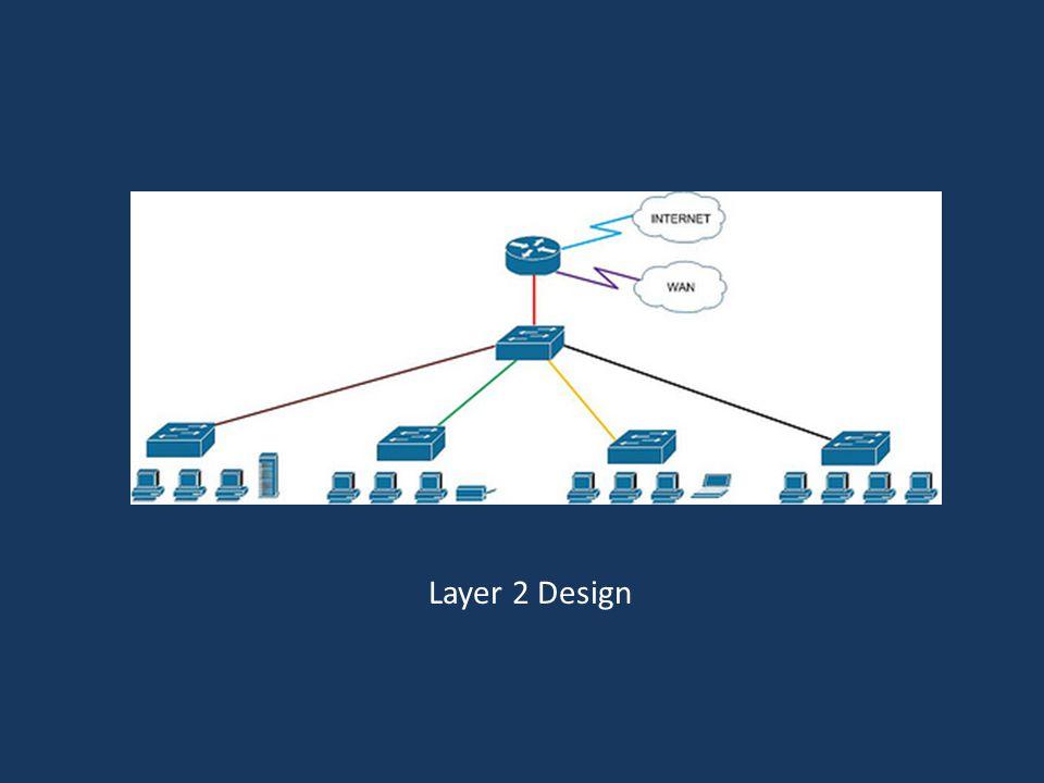 Layer 2 Design