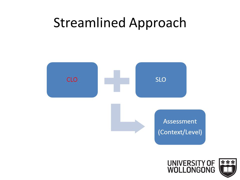 Streamlined Approach CLOCILOAssessment