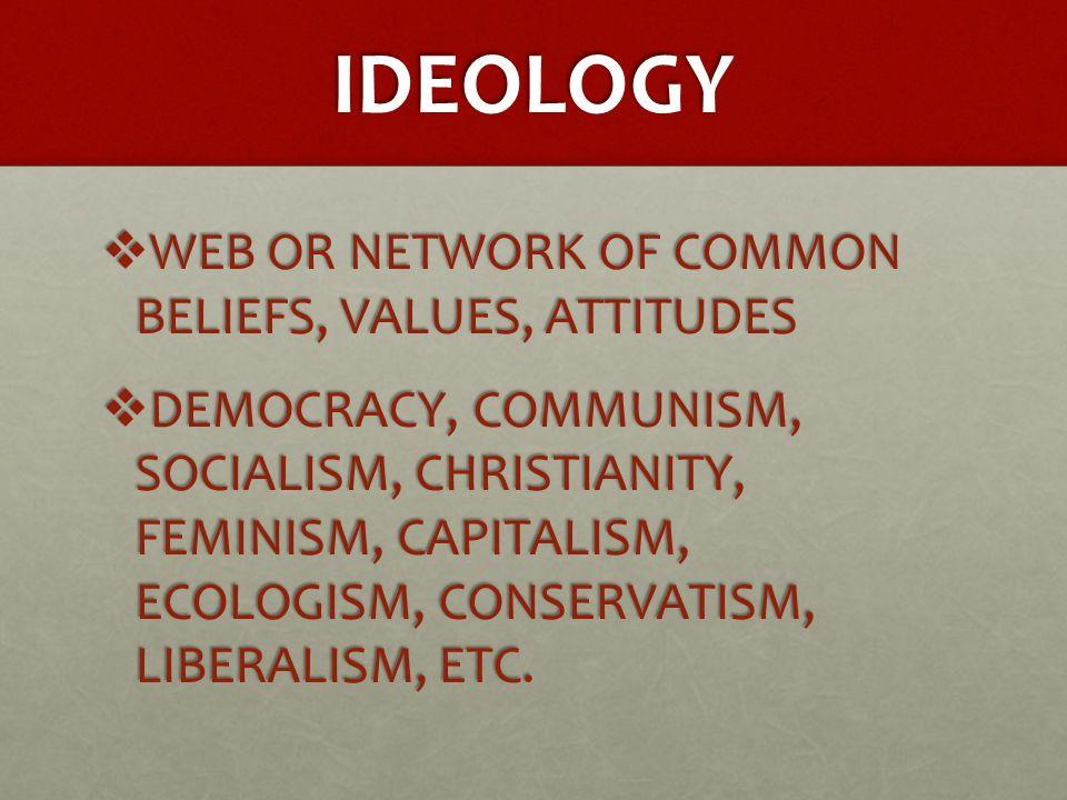 IDEOLOGY  WEB OR NETWORK OF COMMON BELIEFS, VALUES, ATTITUDES  DEMOCRACY, COMMUNISM, SOCIALISM, CHRISTIANITY, FEMINISM, CAPITALISM, ECOLOGISM, CONSERVATISM, LIBERALISM, ETC.