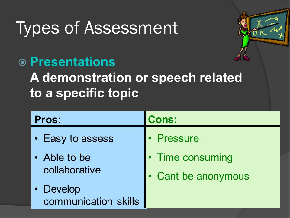 Types of Assessment  Presentations A demonstration or speech related to a specific topic Pros: Easy to assess Able to be collaborative Develop communication skills Cons: Pressure Time consuming Cant be anonymous