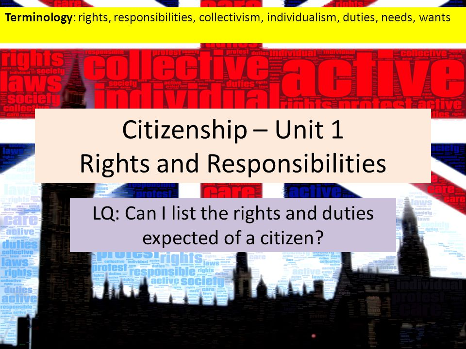 Citizenship – Unit 1 Rights and Responsibilities LQ: Can I list the rights and duties expected of a citizen.
