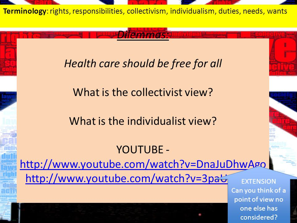 Terminology: rights, responsibilities, collectivism, individualism, duties, needs, wants Dilemmas: Health care should be free for all What is the collectivist view.