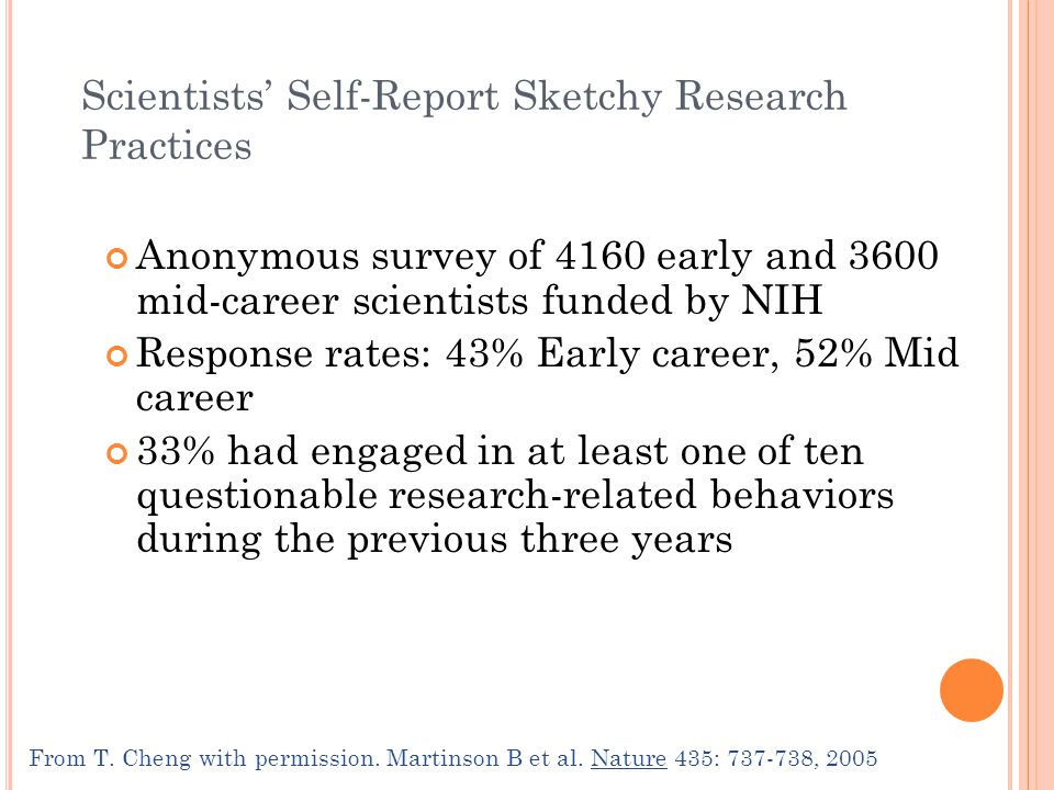 Scientists' Self-Report Sketchy Research Practices Anonymous survey of 4160 early and 3600 mid-career scientists funded by NIH Response rates: 43% Early career, 52% Mid career 33% had engaged in at least one of ten questionable research-related behaviors during the previous three years From T.