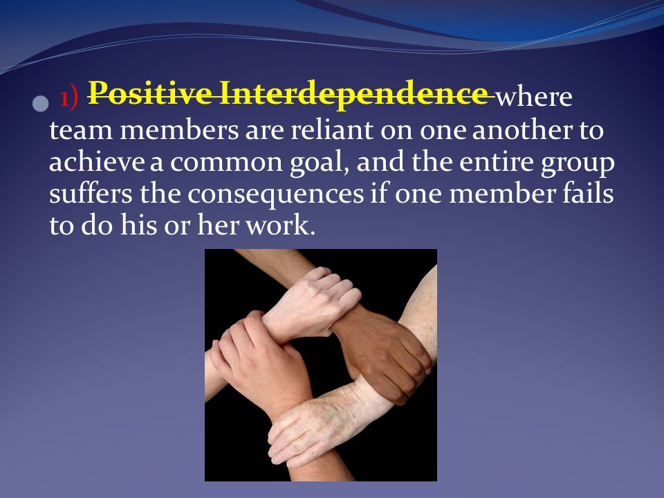 1) Positive Interdependence where team members are reliant on one another to achieve a common goal, and the entire group suffers the consequences if one member fails to do his or her work.