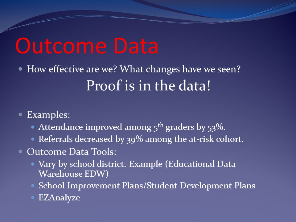 Outcome Data How effective are we.What changes have we seen.