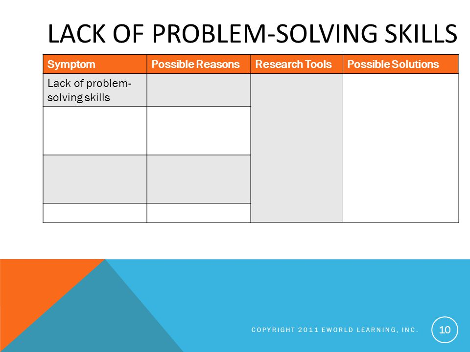 LACK OF PROBLEM-SOLVING SKILLS COPYRIGHT 2011 EWORLD LEARNING, INC.