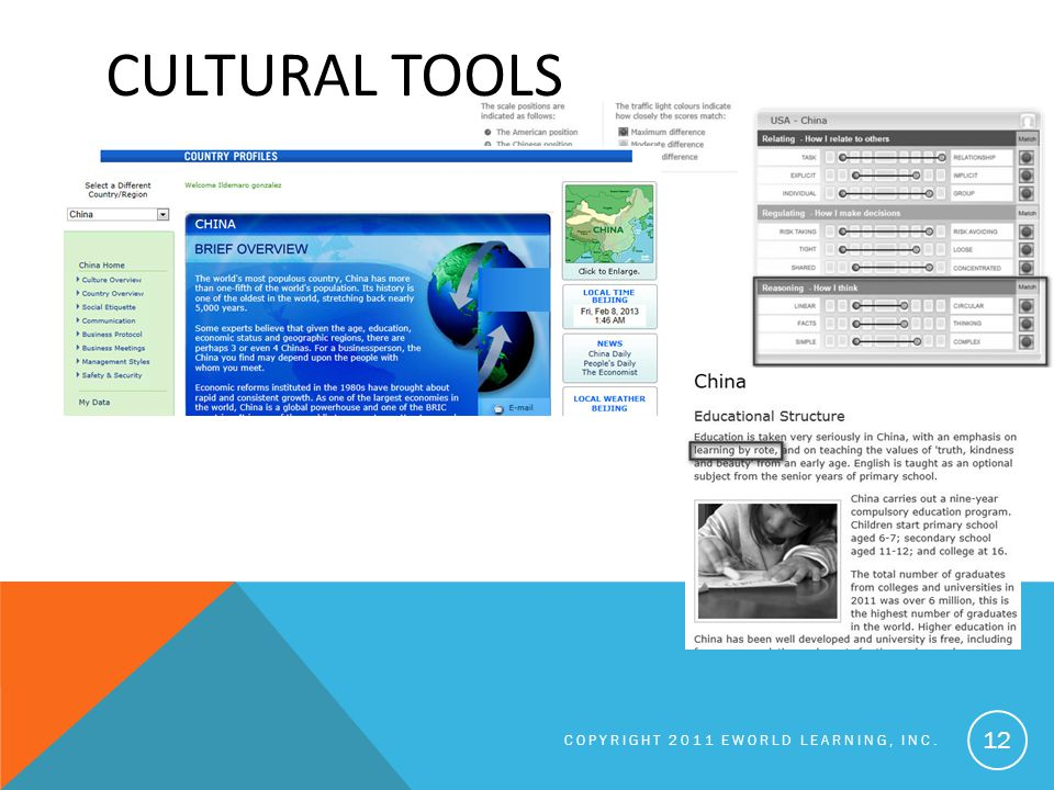 CULTURAL TOOLS COPYRIGHT 2011 EWORLD LEARNING, INC. 12