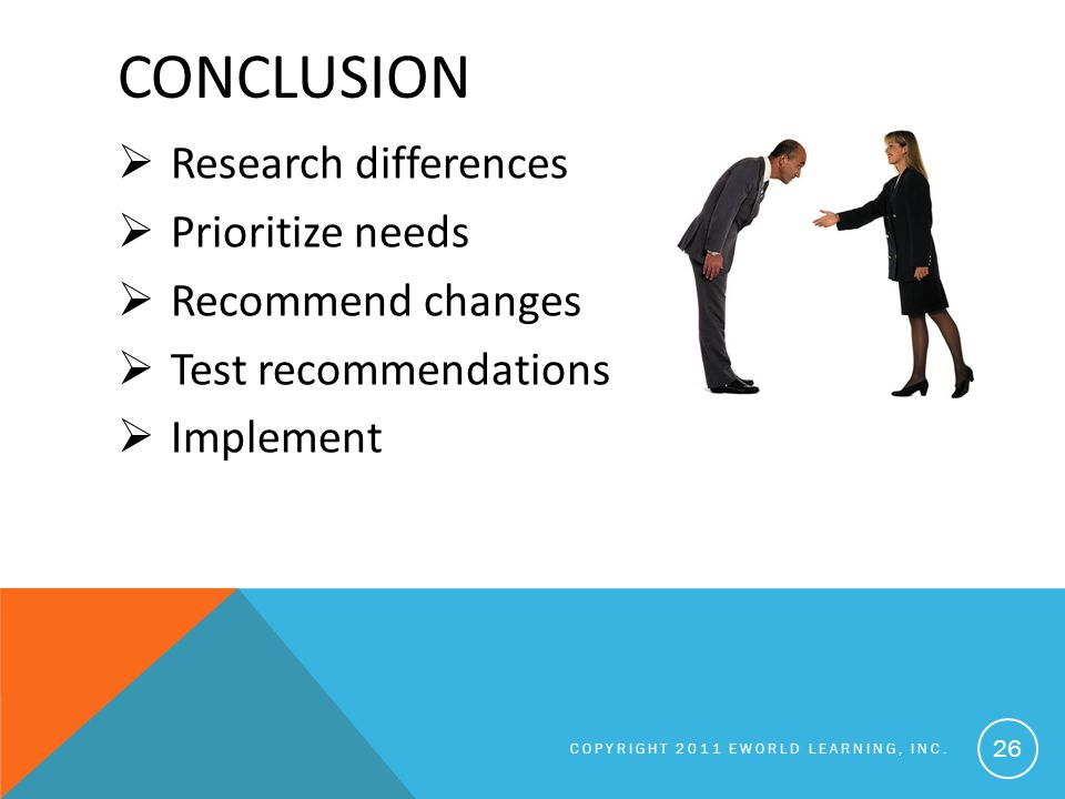 CONCLUSION  Research differences  Prioritize needs  Recommend changes  Test recommendations  Implement COPYRIGHT 2011 EWORLD LEARNING, INC.