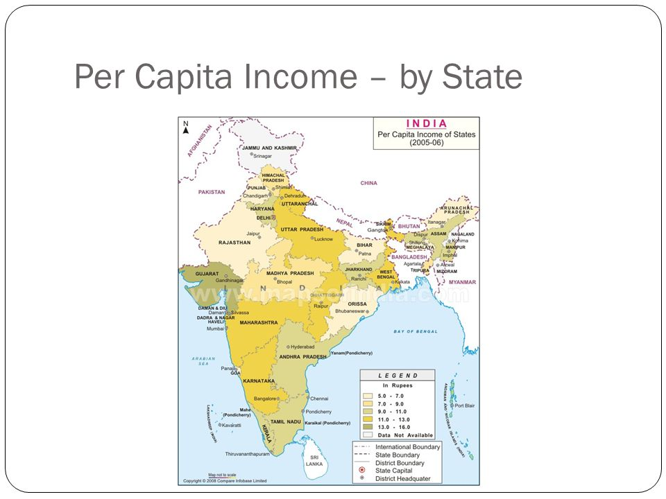 Per Capita Income – by State