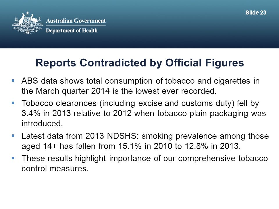Reports Contradicted by Official Figures  ABS data shows total consumption of tobacco and cigarettes in the March quarter 2014 is the lowest ever recorded.