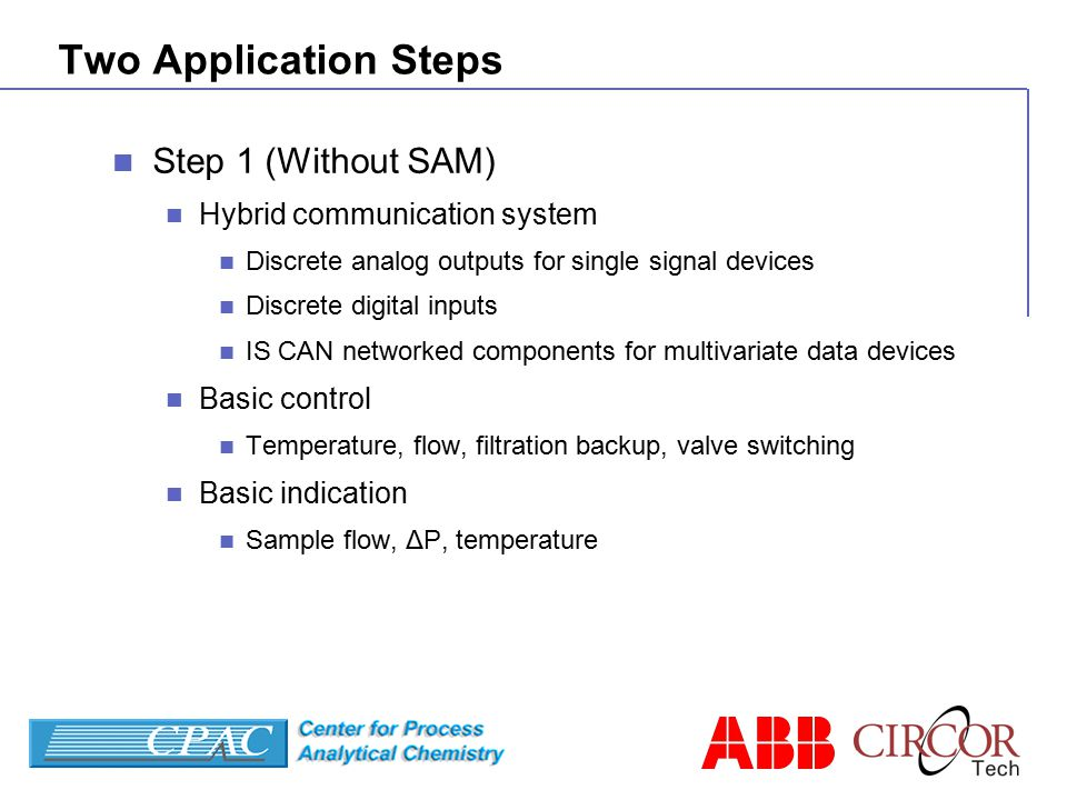 Two Application Steps Step 1 (Without SAM) Hybrid communication system Discrete analog outputs for single signal devices Discrete digital inputs IS CAN networked components for multivariate data devices Basic control Temperature, flow, filtration backup, valve switching Basic indication Sample flow, ΔP, temperature