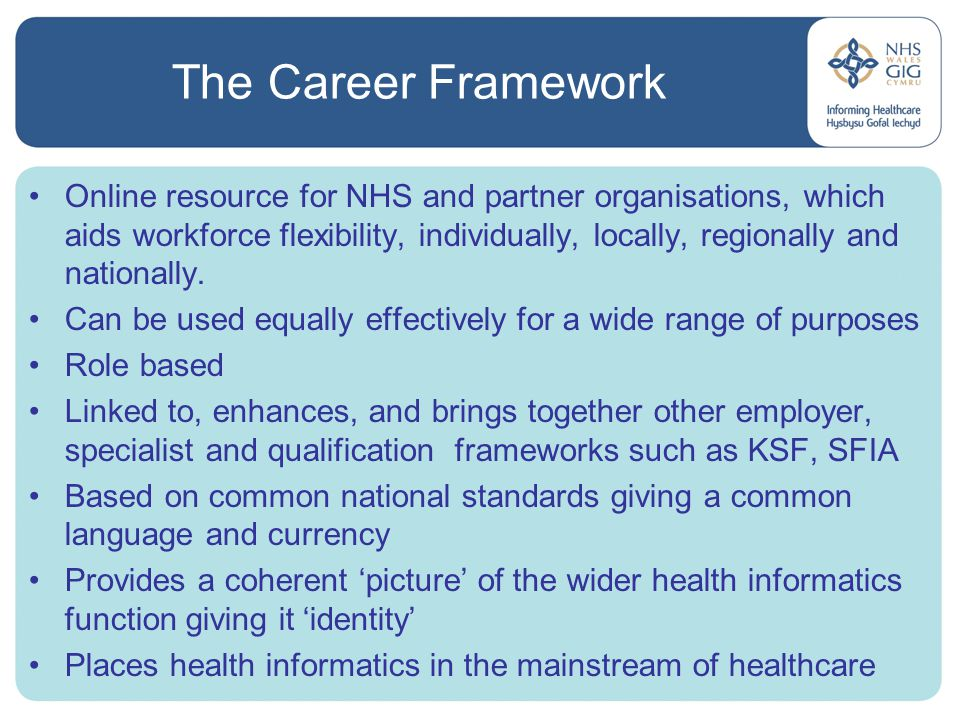 The framework UK Project – led by Wales Based on Skills for Health Career Framework Over 90 HI job roles on the career framework Practical examples and case studies Summary of potential uses of framework Integrated with and supported by HI-ProfILE people and resources in Wales Connecting for Health and PHI in England