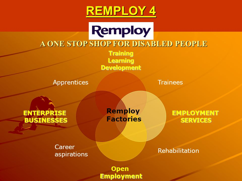 REMPLOY 4 TrainingLearningDevelopment EMPLOYMENTSERVICES OpenEmployment ENTERPRISEBUSINESSES A ONE STOP SHOP FOR DISABLED PEOPLE Remploy Factories App