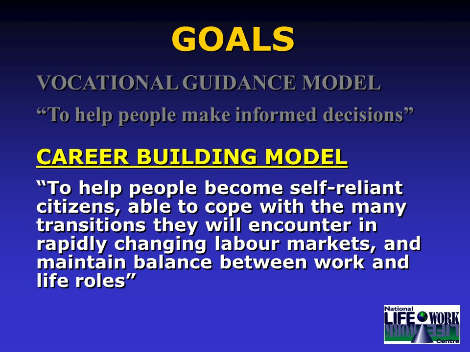 VOCATIONAL GUIDANCE MODEL To help people make informed decisions VOCATIONAL GUIDANCE MODEL To help people make informed decisions Explore self Explore occupations Match (Trait/Factor) and choose best fit Develop education/training plan Graduate and begin work Work hard, be secure, progress Retire on pension Explore self Explore occupations Match (Trait/Factor) and choose best fit Develop education/training plan Graduate and begin work Work hard, be secure, progress Retire on pension GOALS