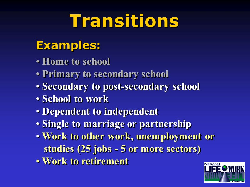 Examples: Home to school Primary to secondary school Secondary to post-secondary school School to work Dependent to independent Single to marriage or partnership Work to other work, unemployment or studies (25 jobs - 5 or more sectors) Work to retirement Examples: Home to school Primary to secondary school Secondary to post-secondary school School to work Dependent to independent Single to marriage or partnership Work to other work, unemployment or studies (25 jobs - 5 or more sectors) Work to retirement Transitions