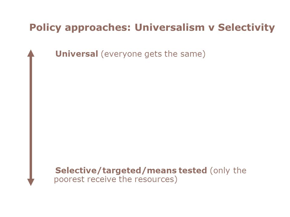 Policy approaches: Universalism v Selectivity Universal (everyone gets the same) Selective/targeted/means tested (only the poorest receive the resources)