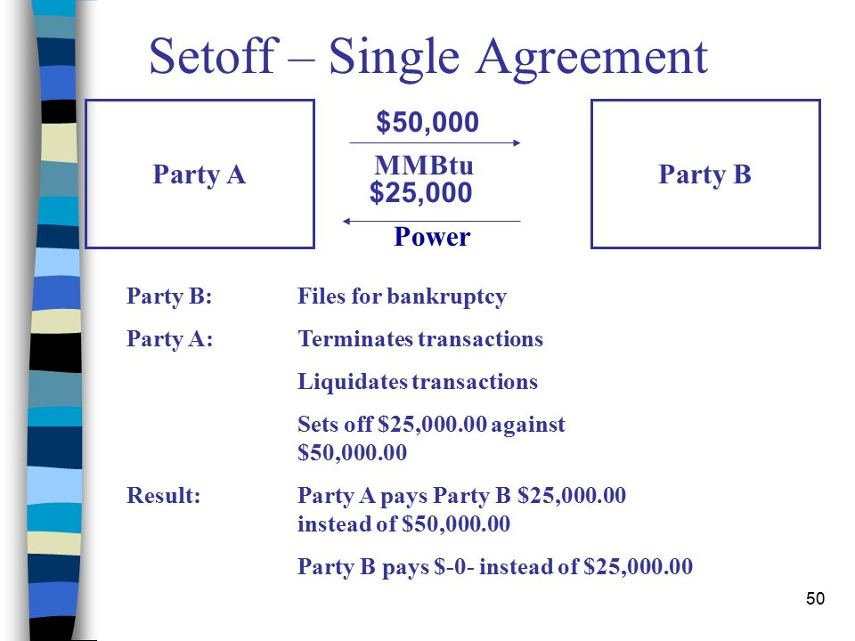 50 Setoff – Single Agreement Party AParty B $50,000 MMBtu $25,000 Party B:Files for bankruptcy Party A:Terminates transactions Liquidates transactions Sets off $25,000.00 against $50,000.00 Result:Party A pays Party B $25,000.00 instead of $50,000.00 Party B pays $-0- instead of $25,000.00 Power