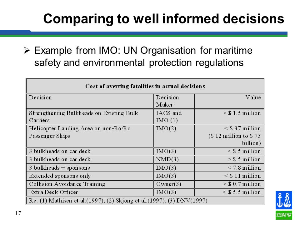 17 Comparing to well informed decisions  Example from IMO: UN Organisation for maritime safety and environmental protection regulations