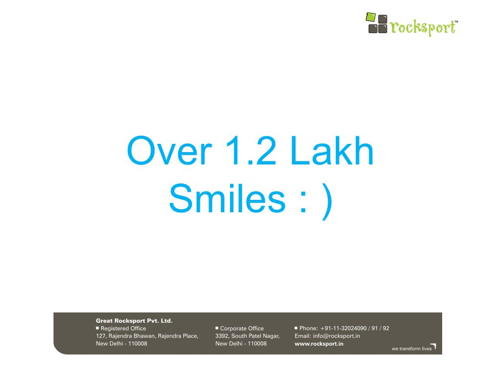 Over 1.2 Lakh Smiles : )