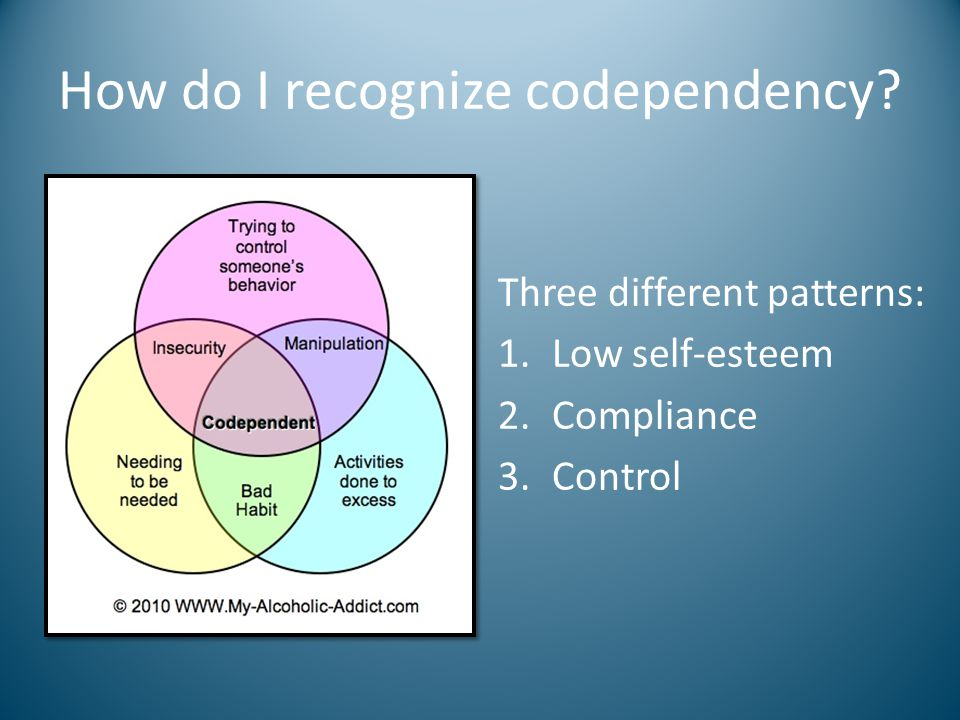 How do I recognize codependency? Three different patterns: 1.Low self-esteem 2.Compliance 3.Control