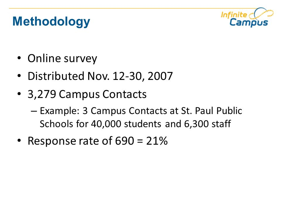 Methodology Online survey Distributed Nov.