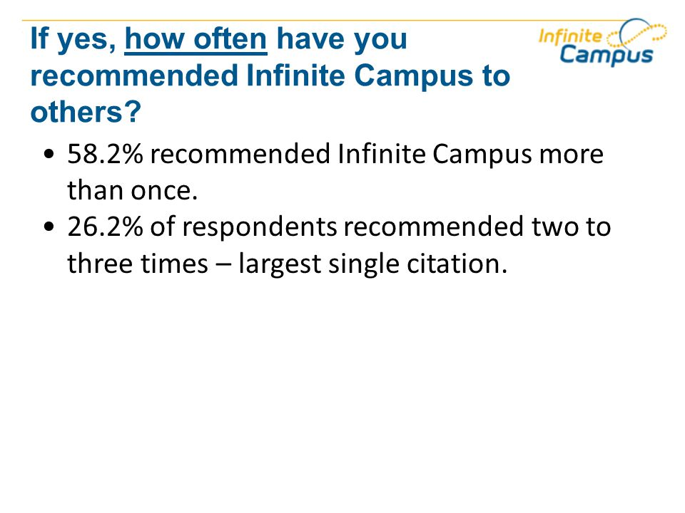 If yes, how often have you recommended Infinite Campus to others.