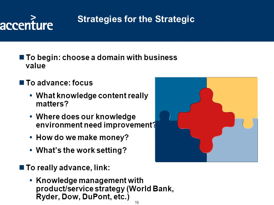 19 Strategies for the Strategic To begin: choose a domain with business value To advance: focus  What knowledge content really matters?  Where does