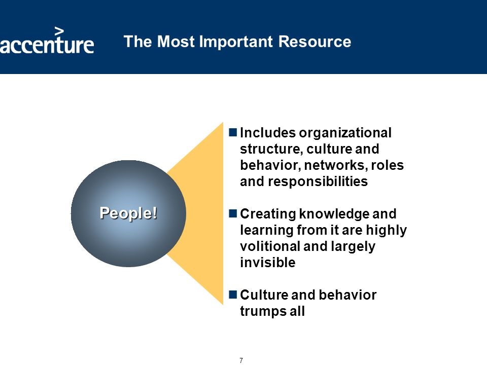 7 People! The Most Important Resource Includes organizational structure, culture and behavior, networks, roles and responsibilities Creating knowledge