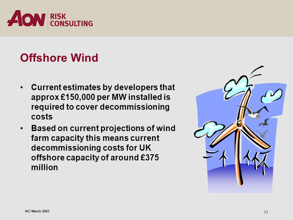 IAC March 2003 13 Offshore Wind Current estimates by developers that approx £150,000 per MW installed is required to cover decommissioning costs Based