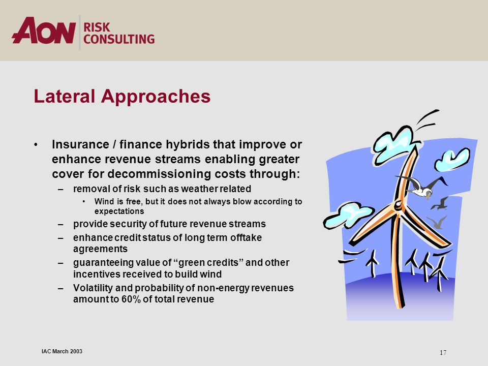 IAC March 2003 17 Lateral Approaches Insurance / finance hybrids that improve or enhance revenue streams enabling greater cover for decommissioning co
