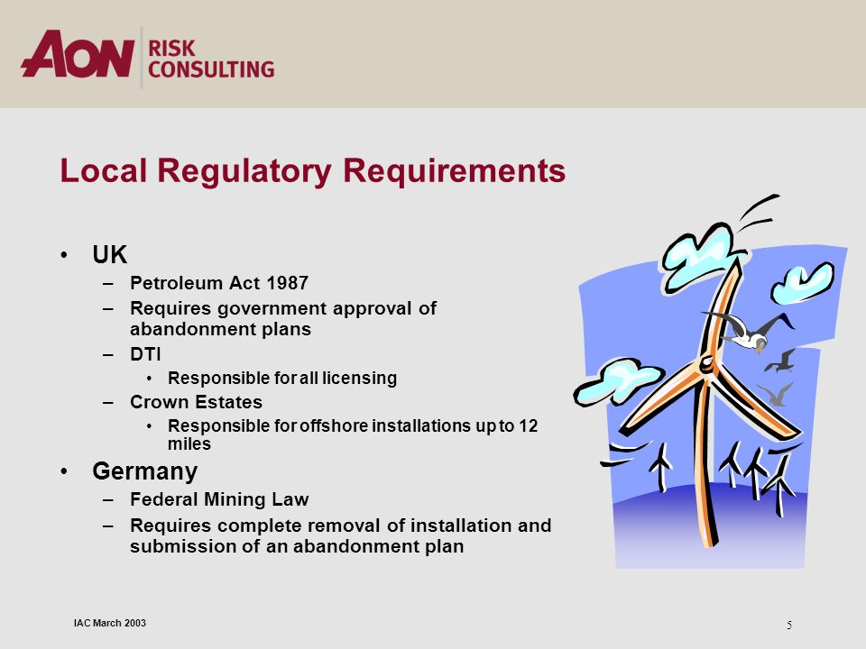 IAC March 2003 5 Local Regulatory Requirements UK –Petroleum Act 1987 –Requires government approval of abandonment plans –DTI Responsible for all lice