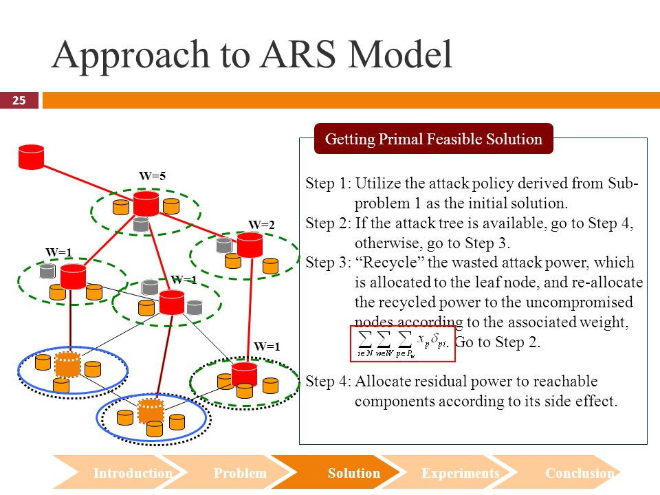 25 Approach to ARS Model Introduction Problem Solution Experiments Conclusion Step 1: Utilize the attack policy derived from Sub- problem 1 as the initial solution.
