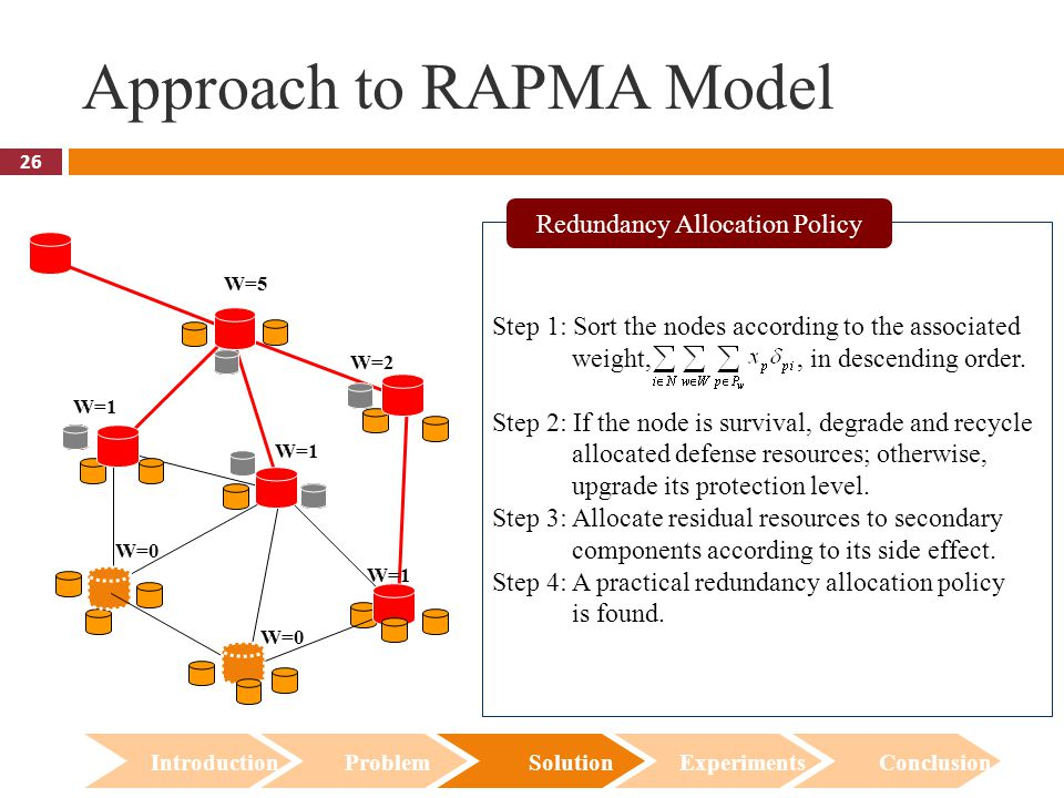 26 Approach to RAPMA Model Introduction Problem Solution Experiments Conclusion Step 1: Sort the nodes according to the associated weight,, in descending order.