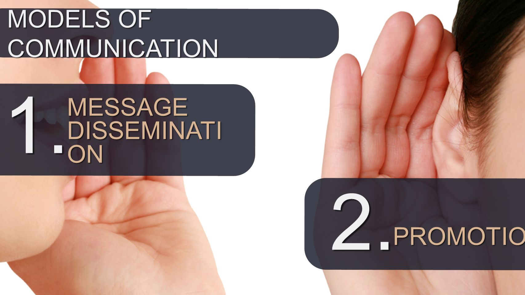 MESSAGE DISSEMINATI ON MESSAGE DISSEMINATI ON 1. PROMOTION 2. MODELS OF COMMUNICATION